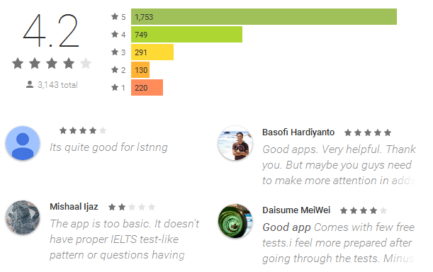 Reviews IELTS Listening Apps