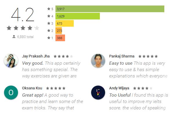 Reviews IELTS Skills App