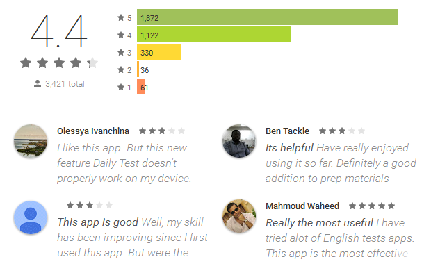 Reviews IELTS Test Prep Apps