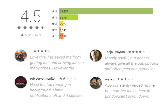 Citymapper App Reviews