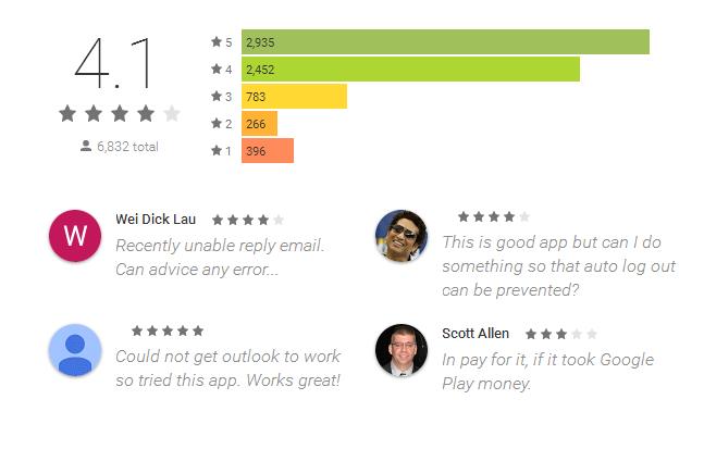 OWA Webmail Reviews