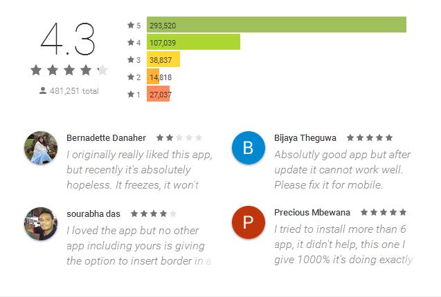 Polaris Office APP Reviews