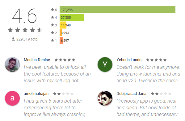 Drupe App Reviews