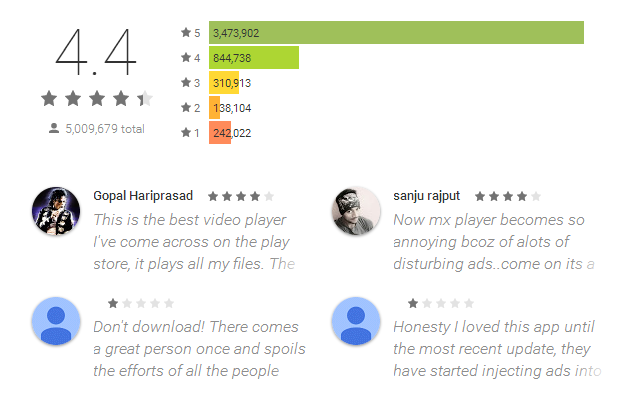 MX Player App Reviews