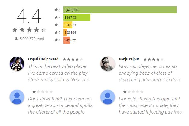 MX Player App Reviews