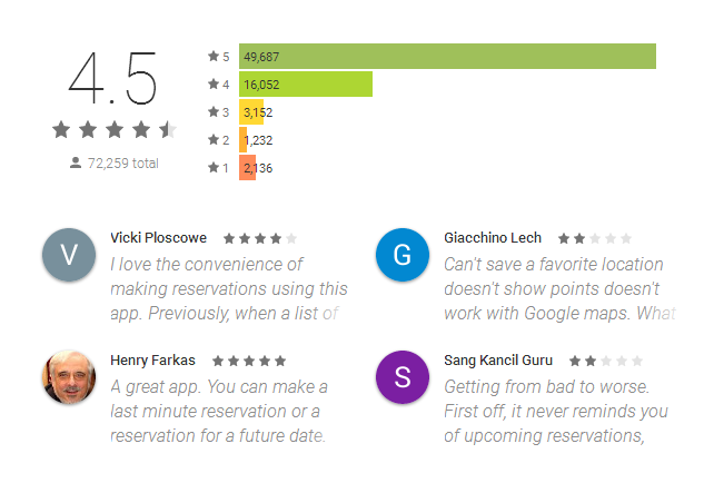 OpenTable App Reviews