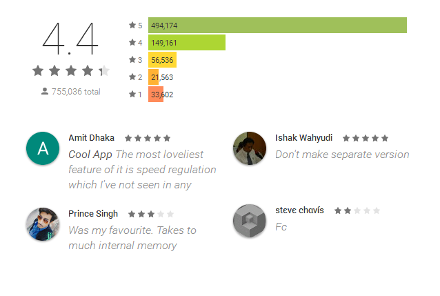 VLC for Android App Reviews