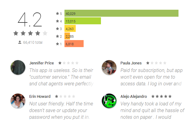 keeper App Security Reviews