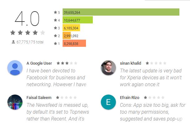 Facebook app Reviews