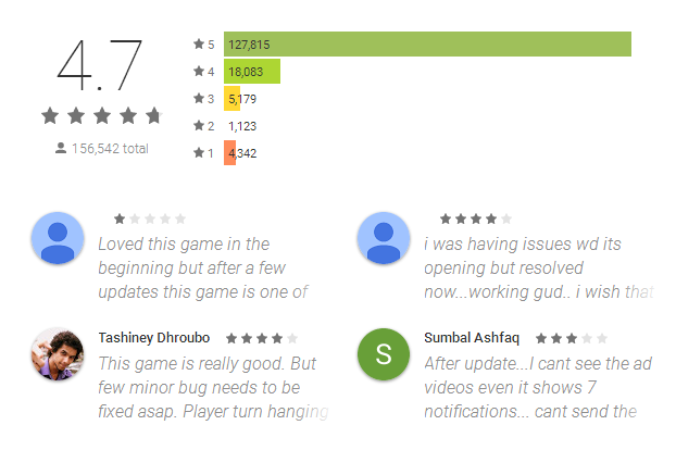 LUDO STAR Reviews