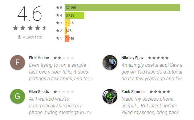 Tasker app Reviews