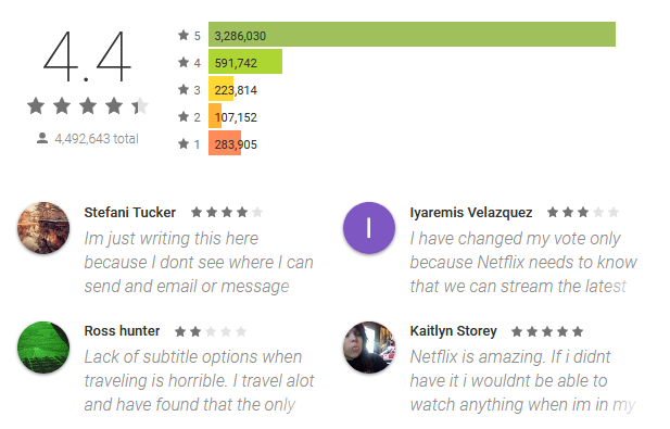 Netflix Canada App Reviews